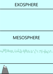 4a Atmosphere